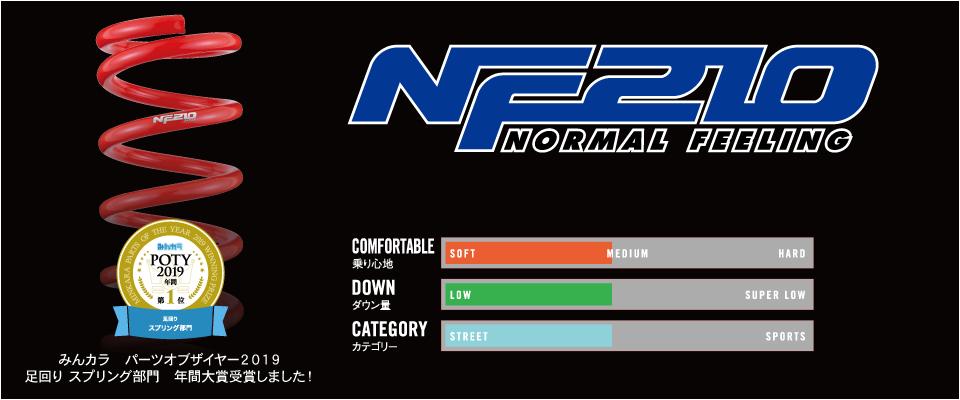 NF210